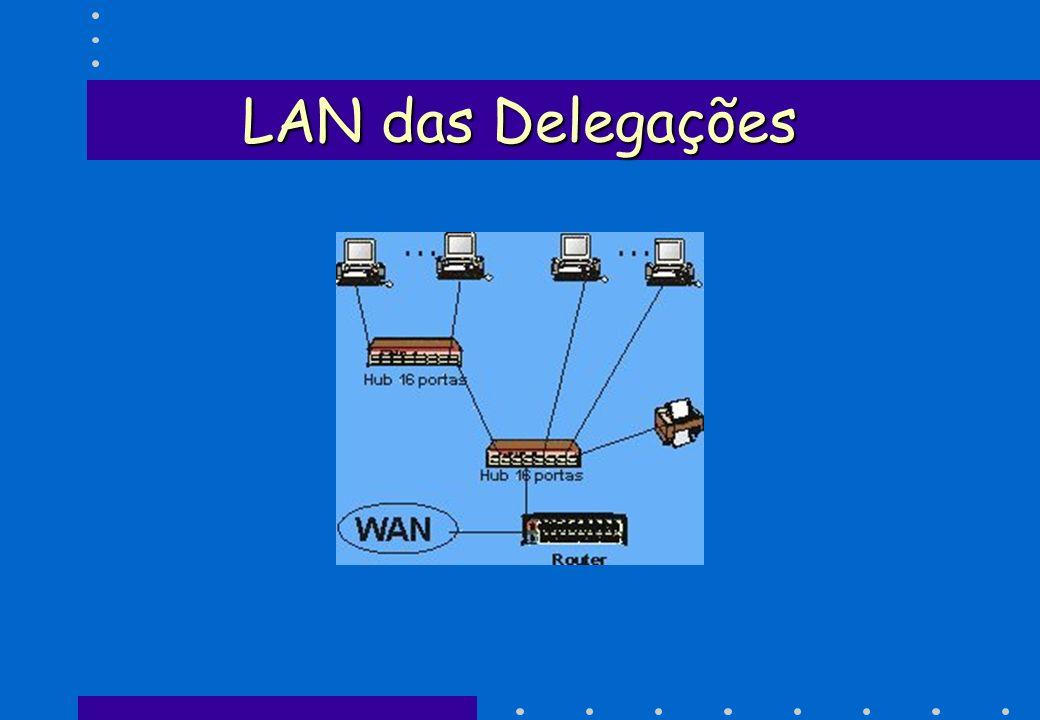 LAN das Delegações