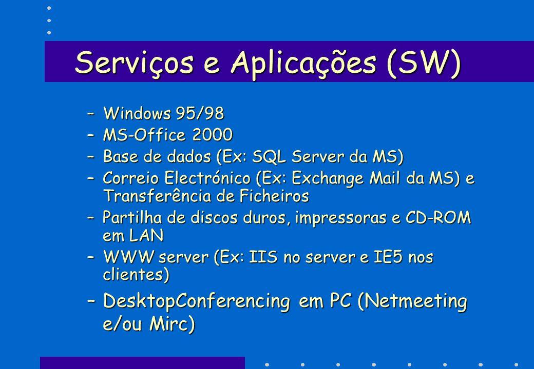 Serviços e Aplicações (SW)