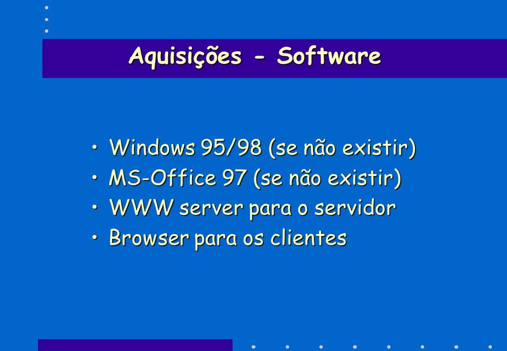 Aquisições - Software Windows 95/98 (se não existir)