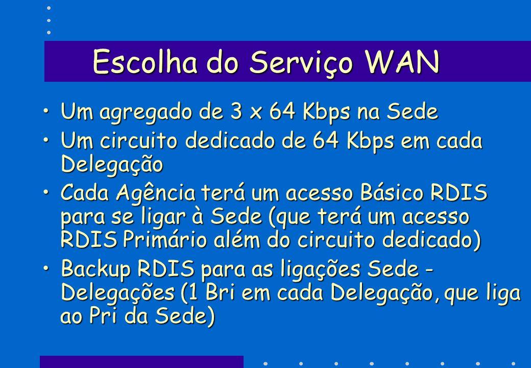 Escolha do Serviço WAN Um agregado de 3 x 64 Kbps na Sede