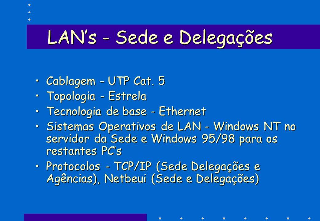 LAN's - Sede e Delegações