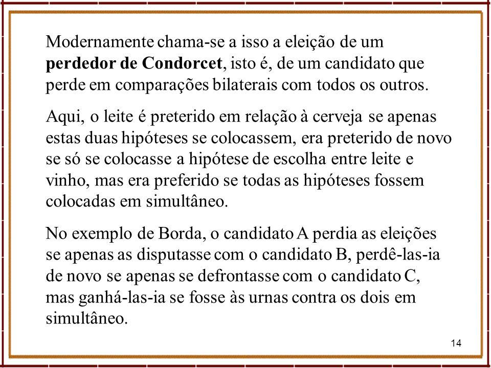 Modernamente chama-se a isso a eleição de um perdedor de Condorcet, isto é, de um candidato que perde em comparações bilaterais com todos os outros.