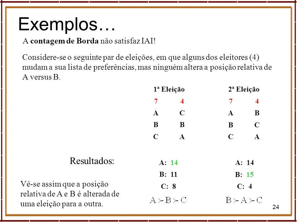 Exemplos… Resultados: A contagem de Borda não satisfaz IAI!