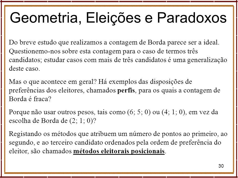 Geometria, Eleições e Paradoxos