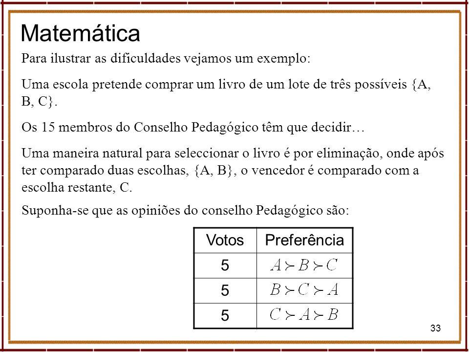 Matemática Votos Preferência 5