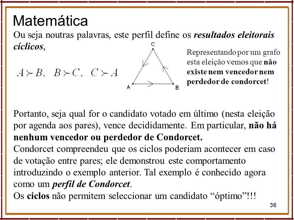 Matemática Ou seja noutras palavras, este perfil define os resultados eleitorais cíclicos,