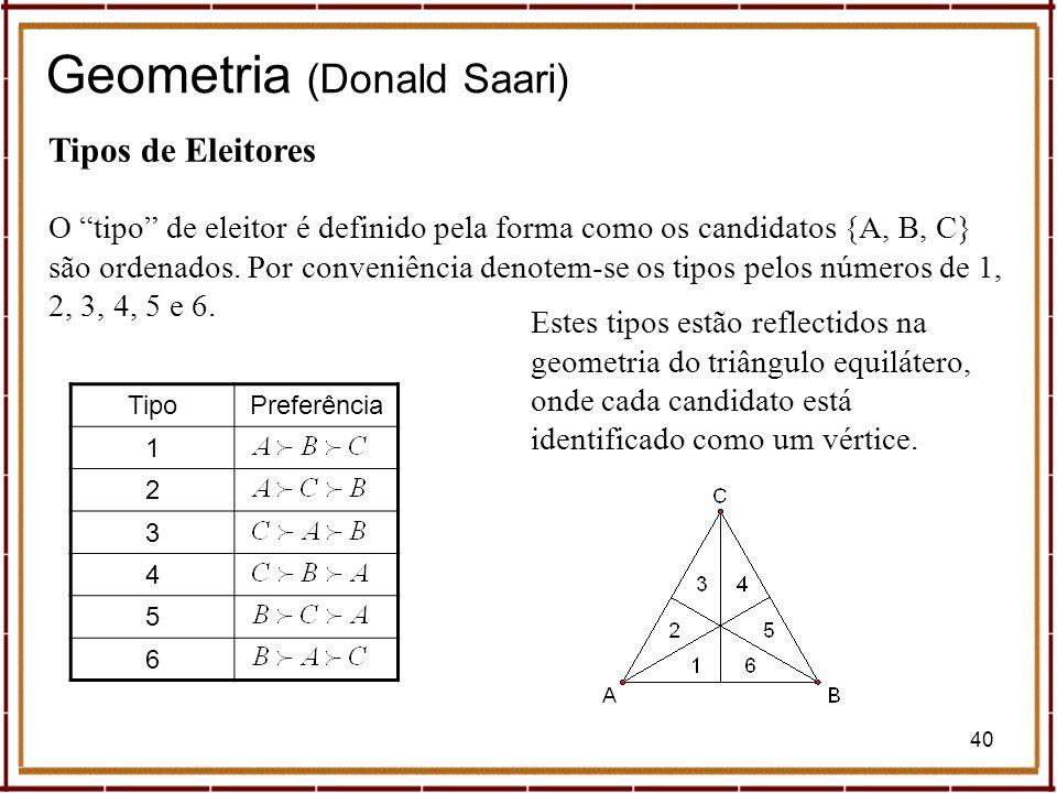 Geometria (Donald Saari)