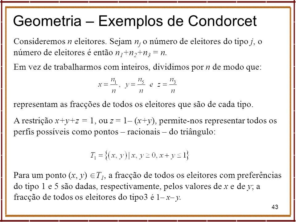 Geometria – Exemplos de Condorcet