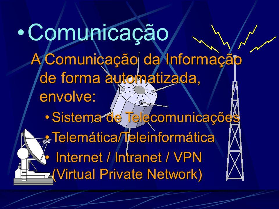 Comunicação A Comunicação da Informação de forma automatizada, envolve: Sistema de Telecomunicações.