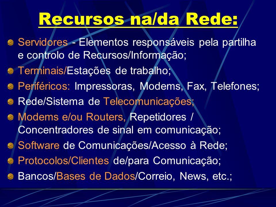 Recursos na/da Rede: Servidores - Elementos responsáveis pela partilha e controlo de Recursos/Informação;