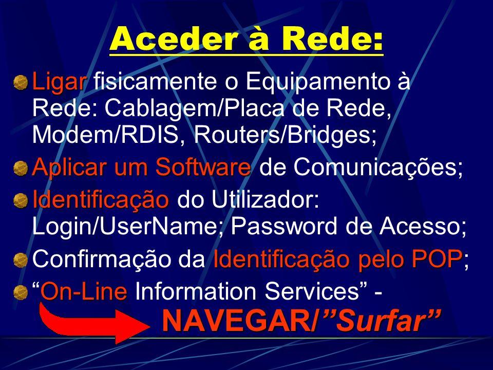 Aceder à Rede: Ligar fisicamente o Equipamento à Rede: Cablagem/Placa de Rede, Modem/RDIS, Routers/Bridges;