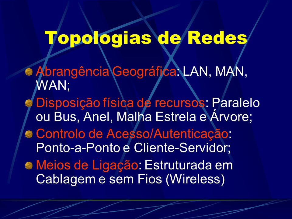 Topologias de Redes Abrangência Geográfica: LAN, MAN, WAN;