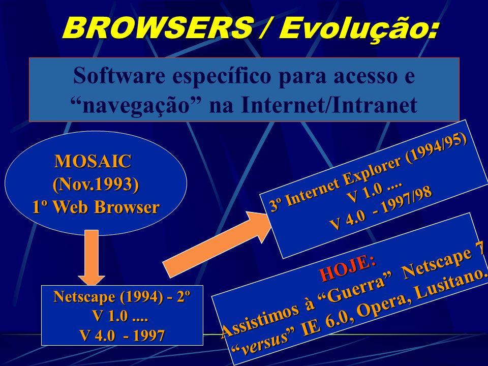 BROWSERS / Evolução: Software específico para acesso e navegação na Internet/Intranet. MOSAIC. (Nov.1993)