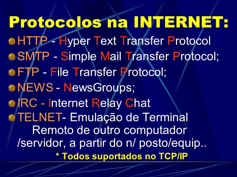 Protocolos na INTERNET: