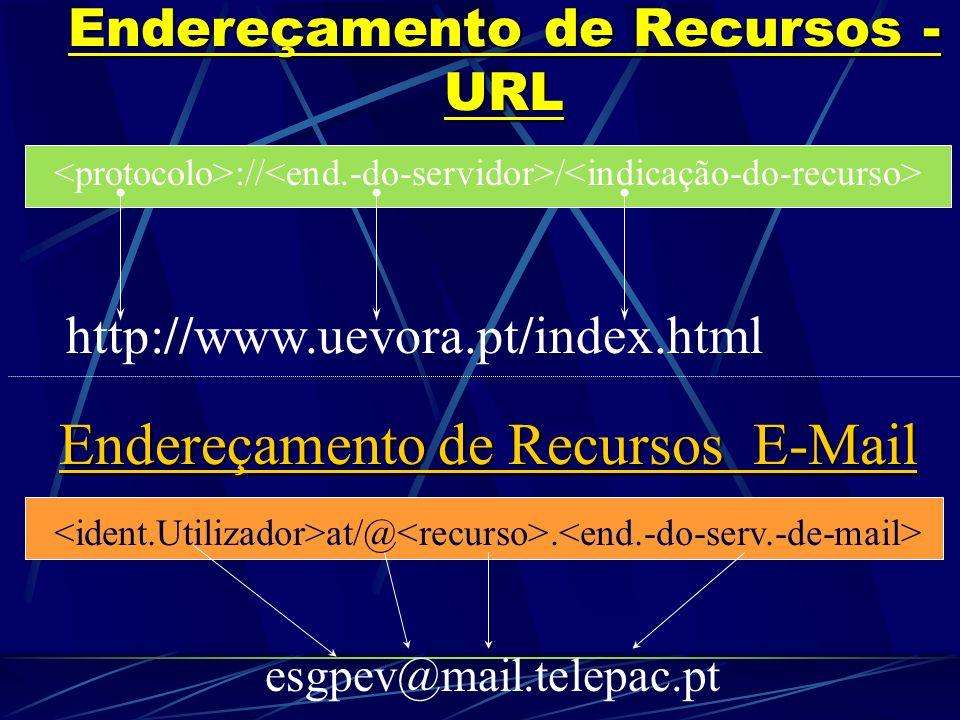 Endereçamento de Recursos - URL