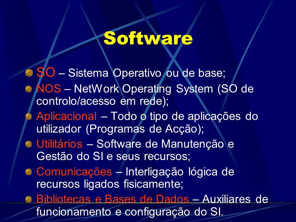 Software SO – Sistema Operativo ou de base;