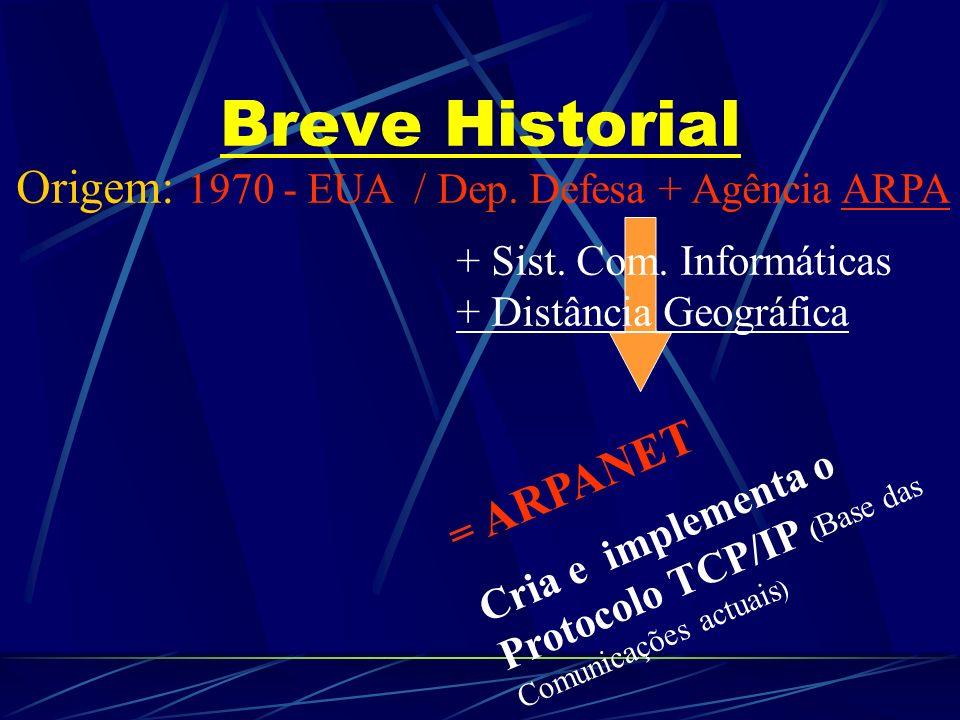 Breve Historial Origem: 1970 - EUA / Dep. Defesa + Agência ARPA