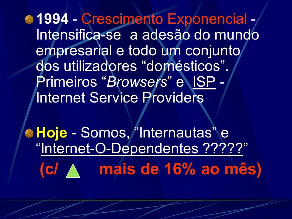 1994 - Crescimento Exponencial - Intensifica-se a adesão do mundo empresarial e todo um conjunto dos utilizadores domésticos . Primeiros Browsers e ISP - Internet Service Providers