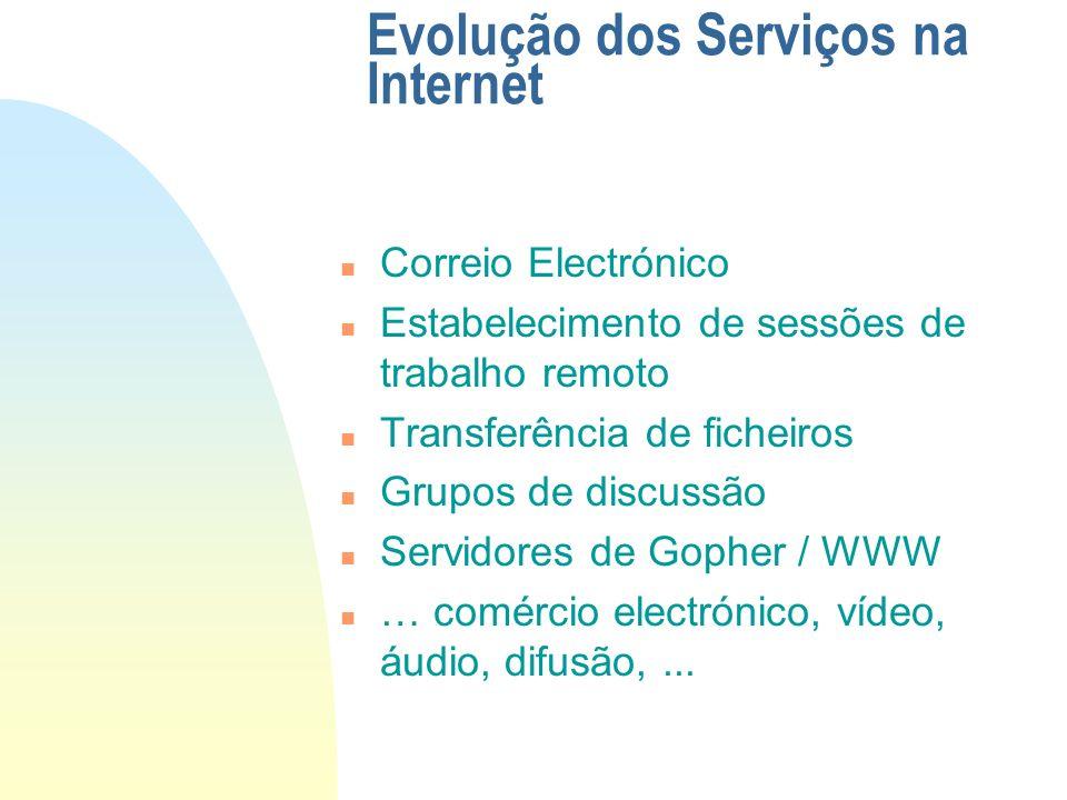 Evolução dos Serviços na Internet