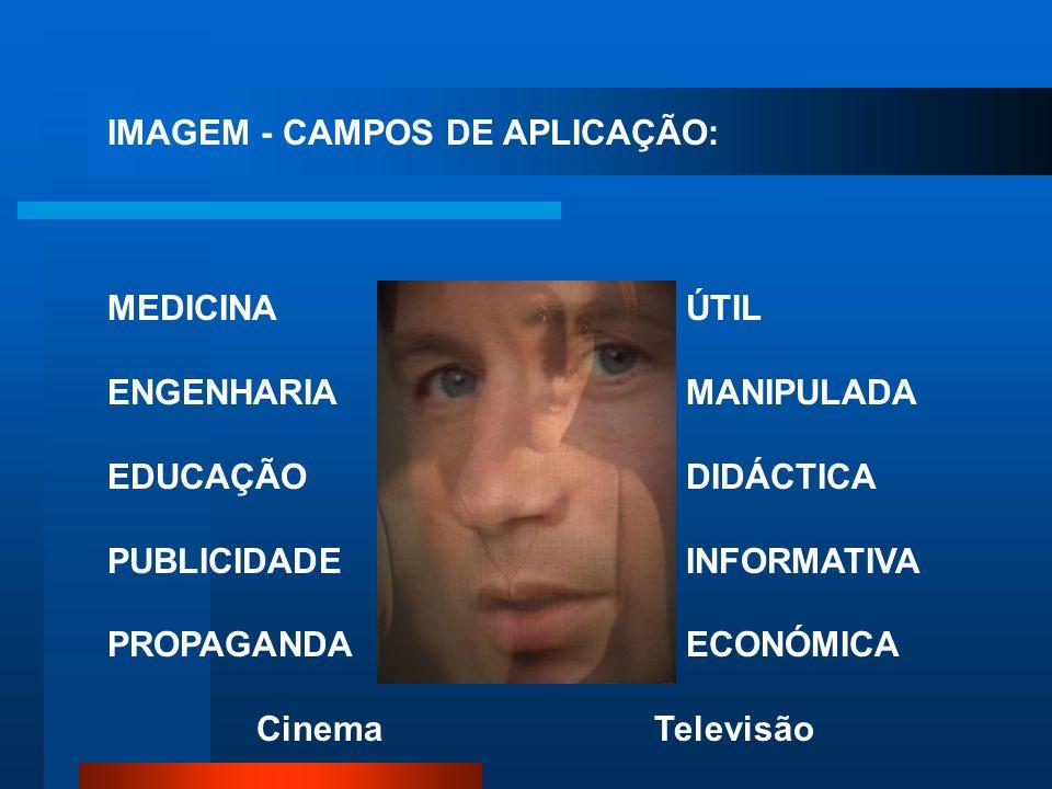 IMAGEM - CAMPOS DE APLICAÇÃO:
