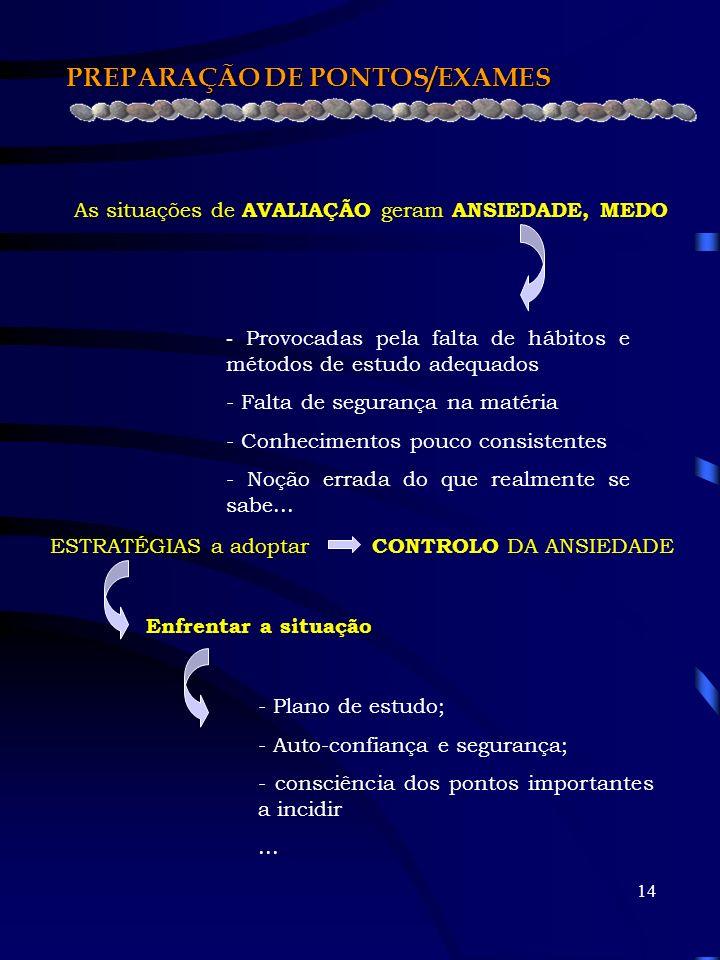 PREPARAÇÃO DE PONTOS/EXAMES