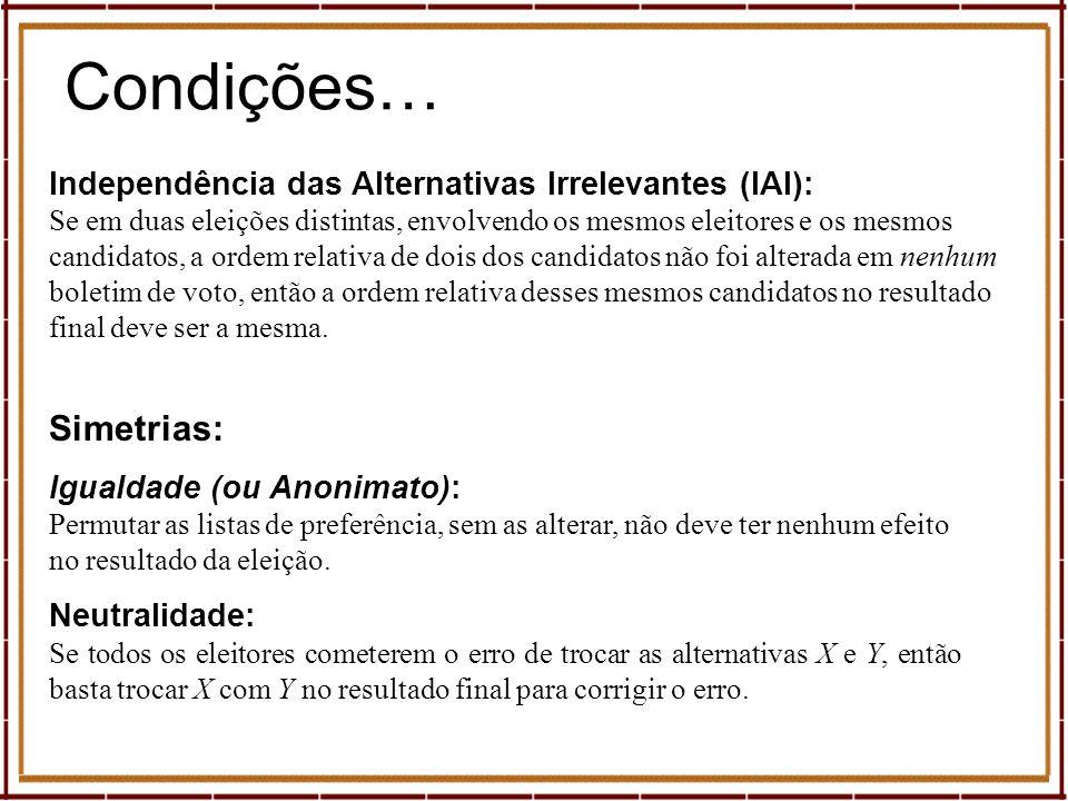 Condições… Simetrias: