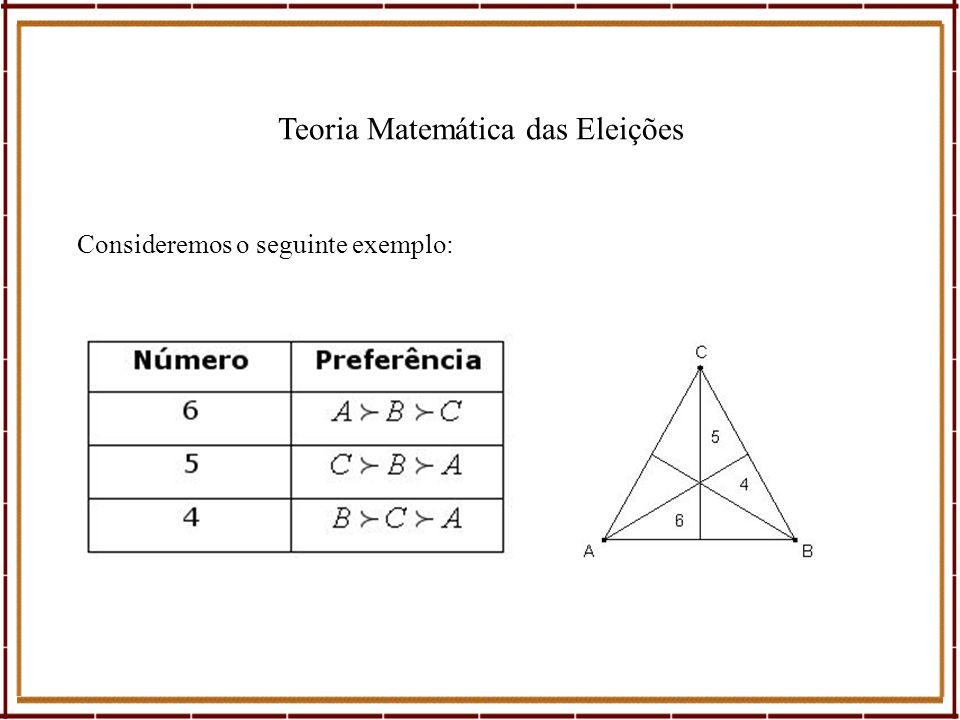 Teoria Matemática das Eleições