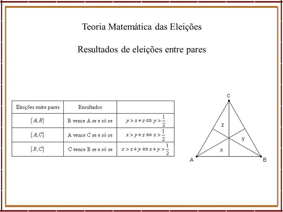 Teoria Matemática das Eleições Resultados de eleições entre pares