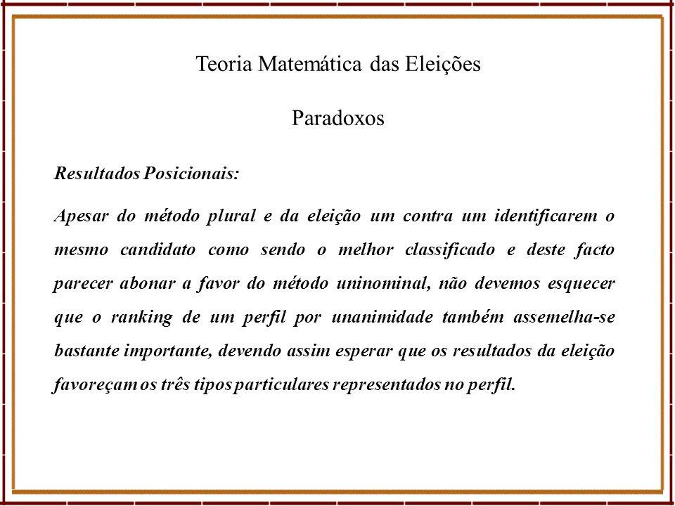 Teoria Matemática das Eleições Paradoxos