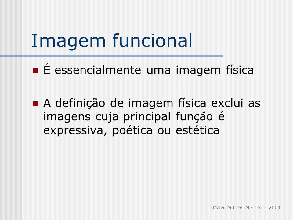 Imagem funcional É essencialmente uma imagem física