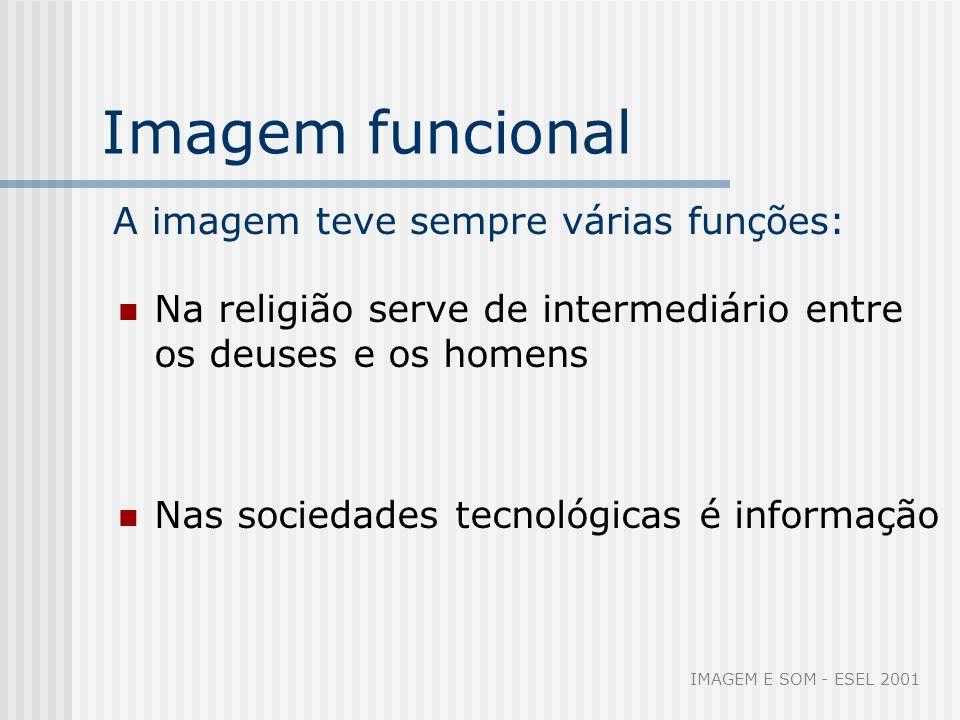 Imagem funcional A imagem teve sempre várias funções: