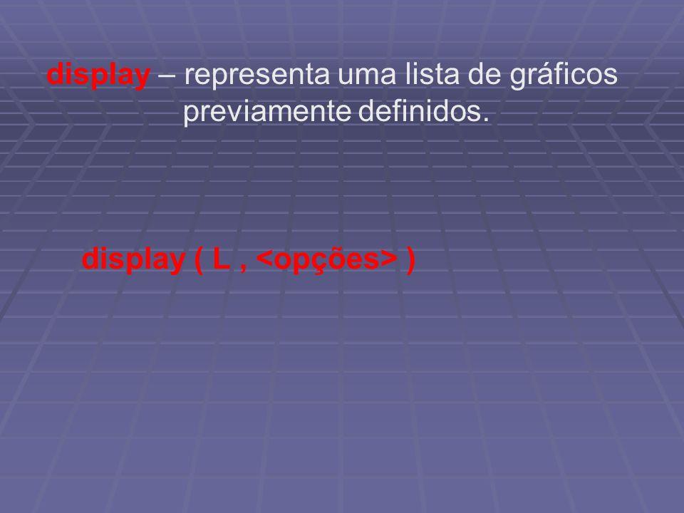 display – representa uma lista de gráficos previamente definidos.