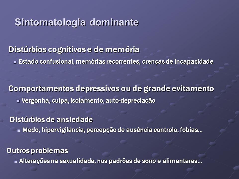 Sintomatologia dominante