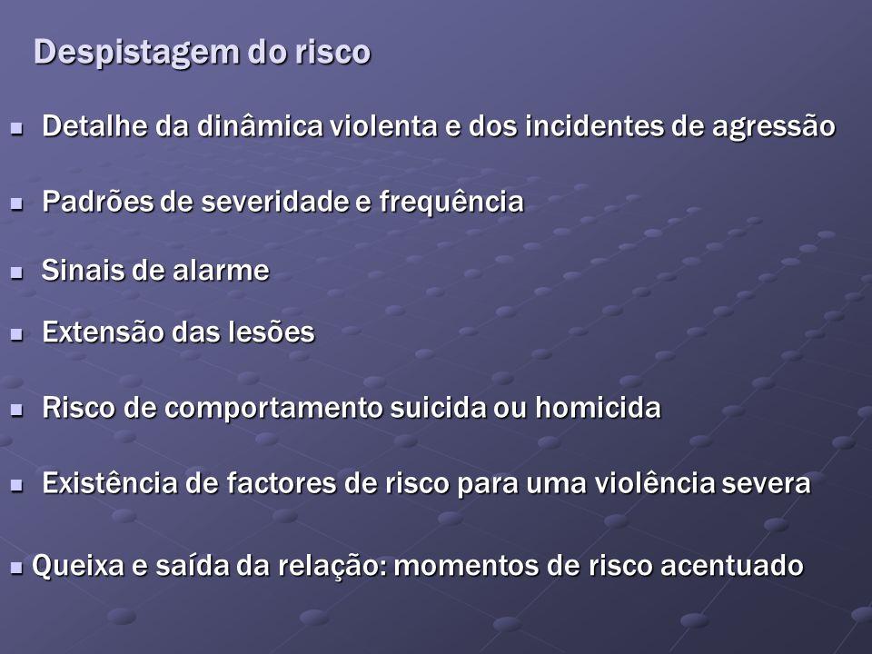 Despistagem do risco Detalhe da dinâmica violenta e dos incidentes de agressão. Padrões de severidade e frequência.