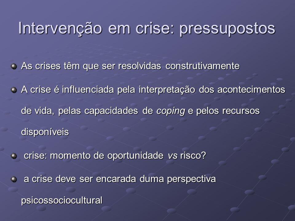 Intervenção em crise: pressupostos