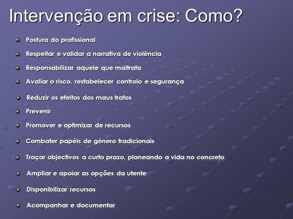 Intervenção em crise: Como