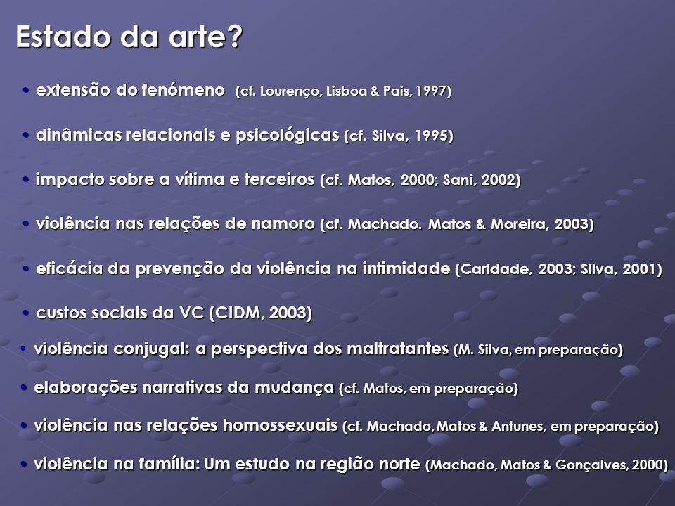 Estado da arte extensão do fenómeno (cf. Lourenço, Lisboa & Pais, 1997) dinâmicas relacionais e psicológicas (cf. Silva, 1995)