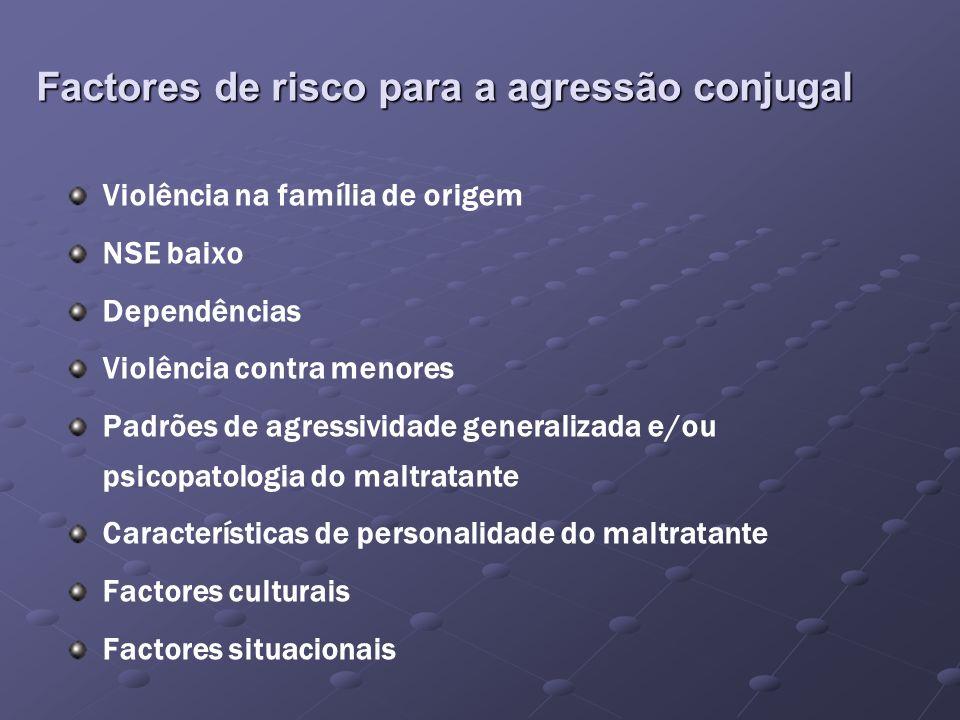 Factores de risco para a agressão conjugal