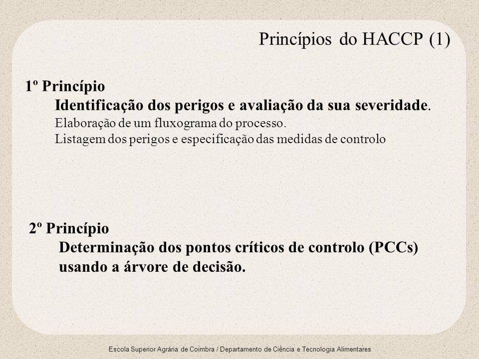 Princípios do HACCP (1) 1º Princípio