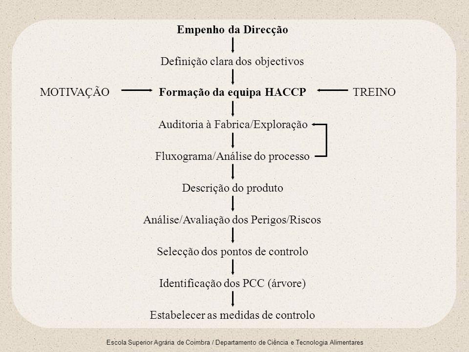 Formação da equipa HACCP