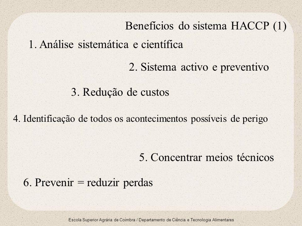 Benefícios do sistema HACCP (1)