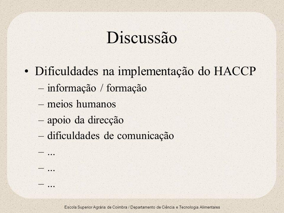 Discussão Dificuldades na implementação do HACCP informação / formação