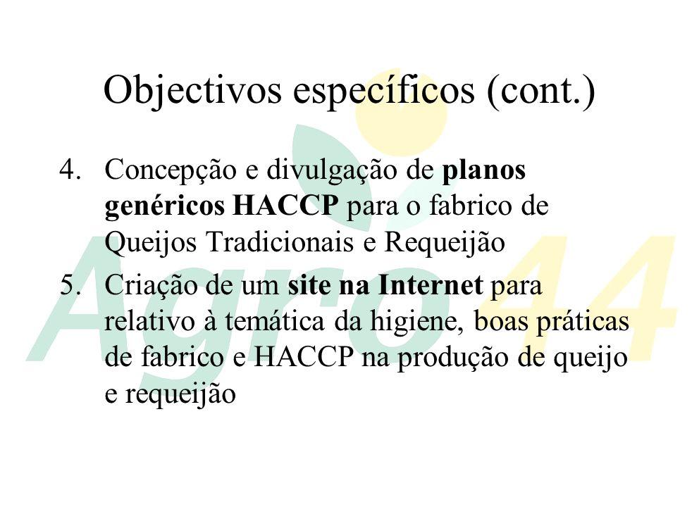 Objectivos específicos (cont.)
