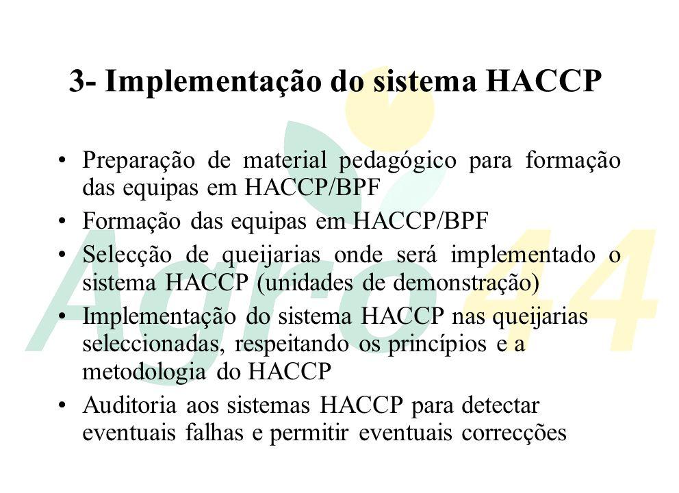 3- Implementação do sistema HACCP
