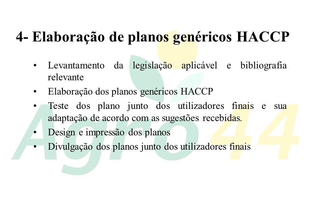 4- Elaboração de planos genéricos HACCP