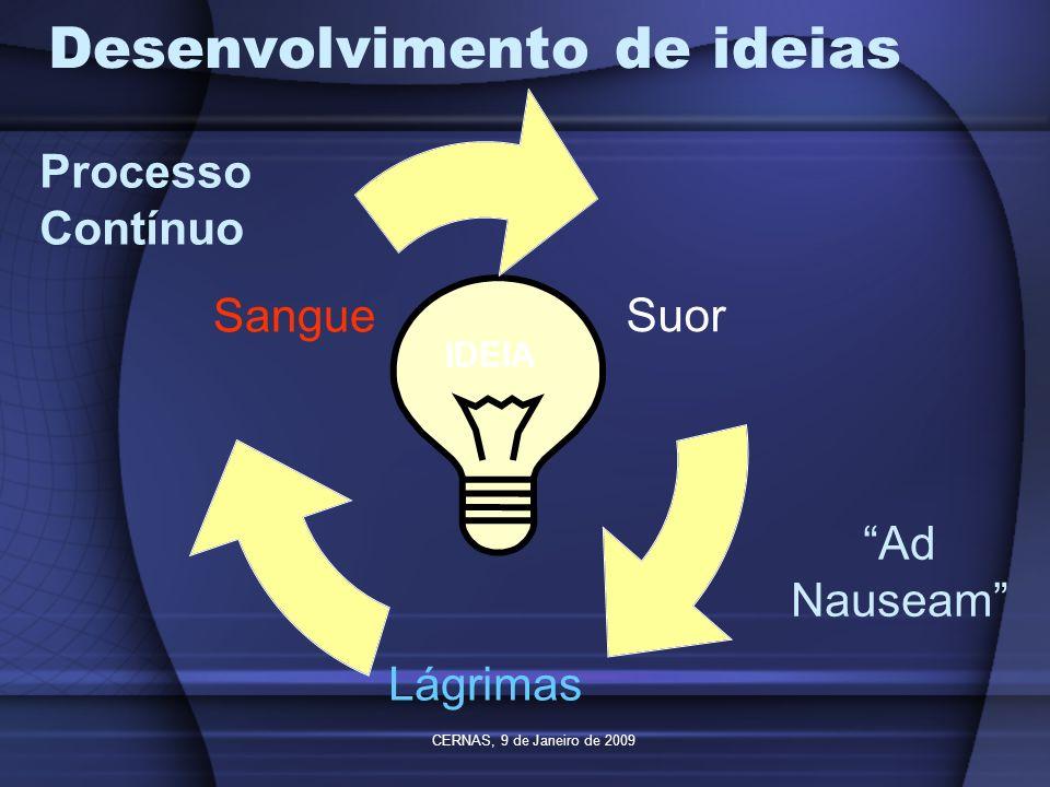 Desenvolvimento de ideias