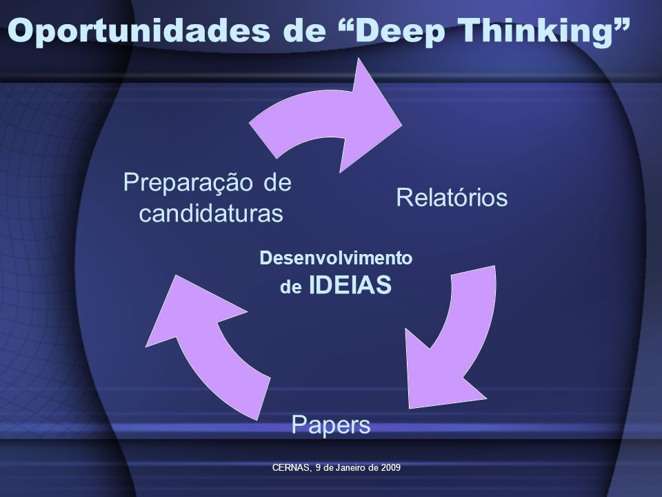 Oportunidades de Deep Thinking