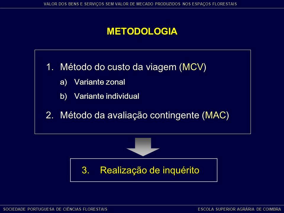 Método do custo da viagem (MCV)