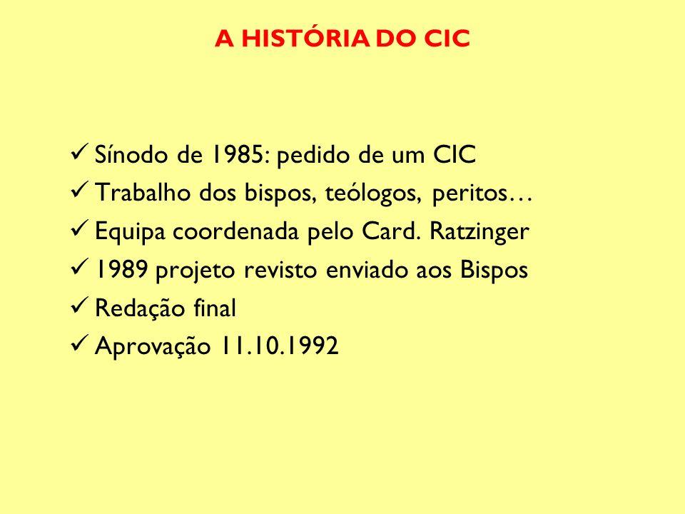 Sínodo de 1985: pedido de um CIC