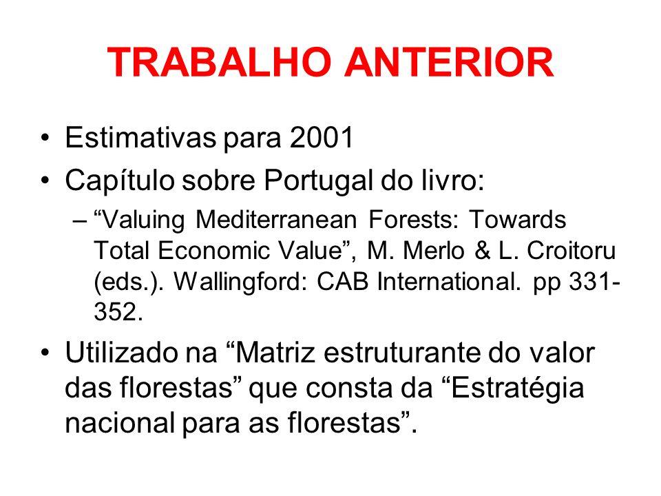 TRABALHO ANTERIOR Estimativas para 2001